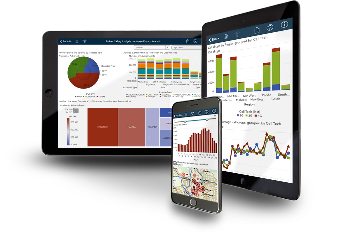 collaborative business intelligence. share bi reports & dashboards on mobile & tablets