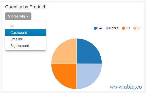 sample report filter
