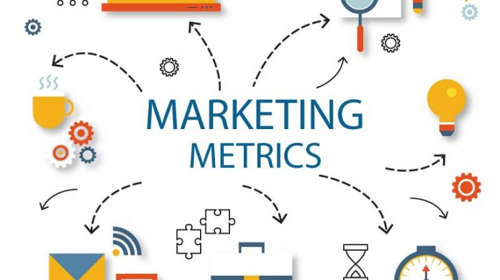 key marketing metrics kpi examples
