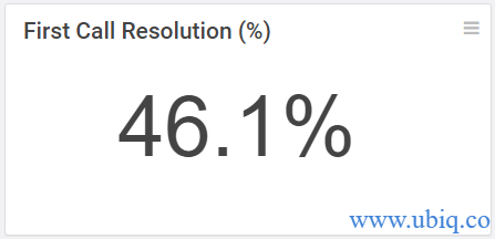 first call resolution rate