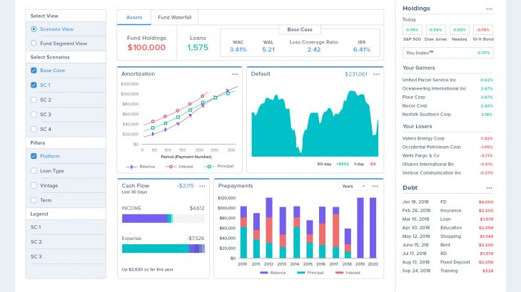 how to create data visualization dashboard