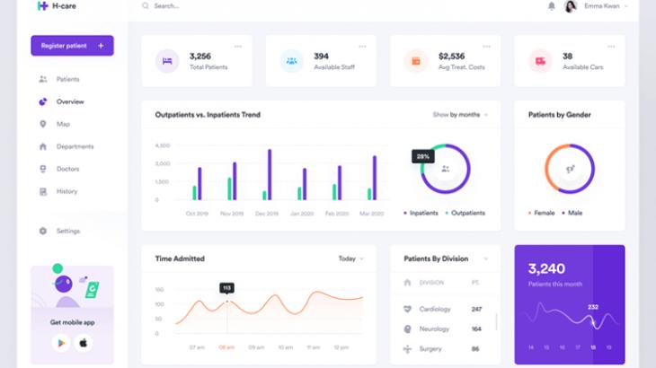 dashboard design ideas & examples