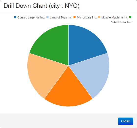 drill down report sample