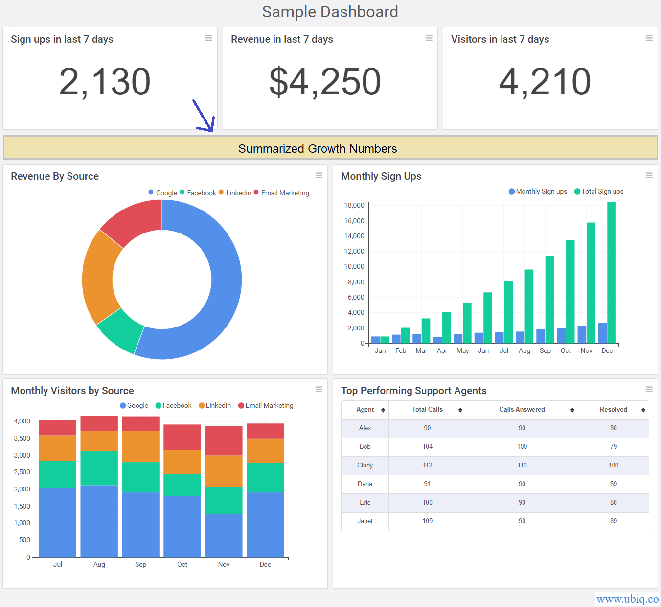sample dashboard 3