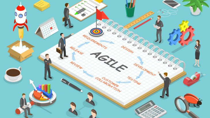 agile business intelligence management