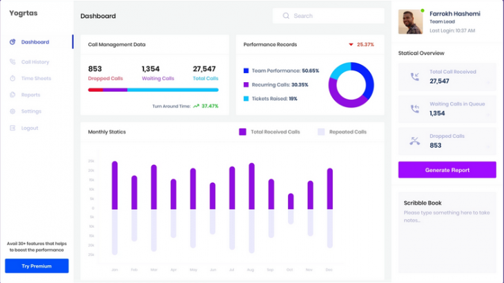 call center dashboard reporting