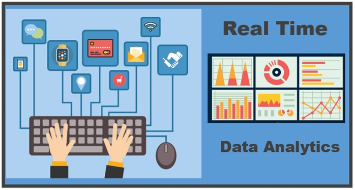 real-time business intelligence data analytics