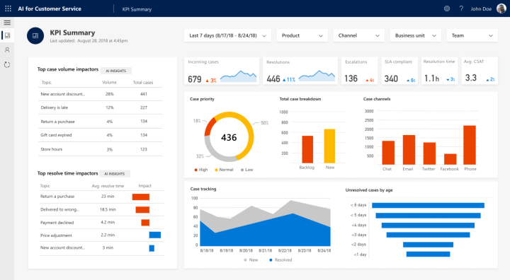 build customer service dashboard