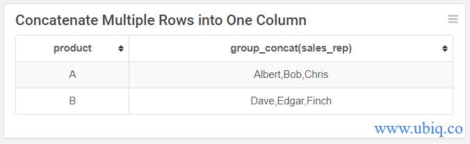 concatenate multiple rows into one column in mysql