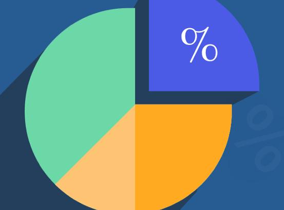 calculate percentage of column in mysql
