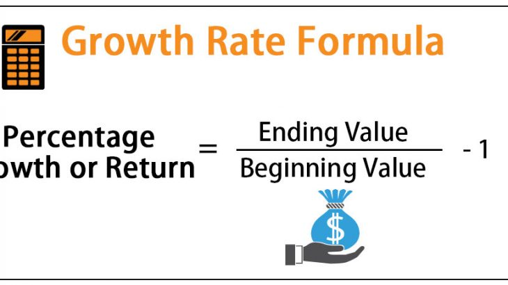 percentage growth month by month