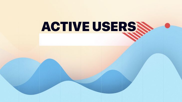 calculate weekly active users (WAU) in mysql