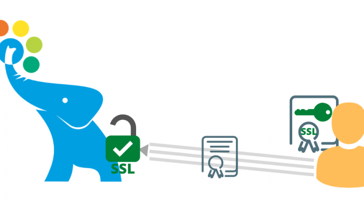 enable ssl in postgresql
