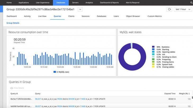 mysql monitoring tools