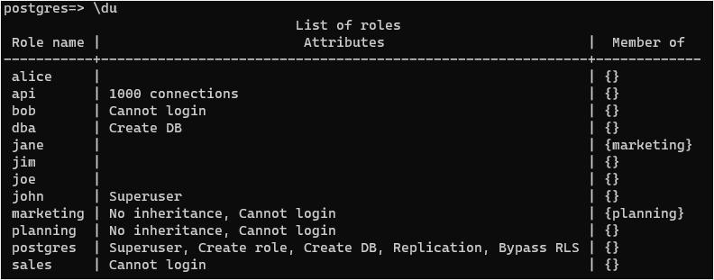 list all users in postgresql